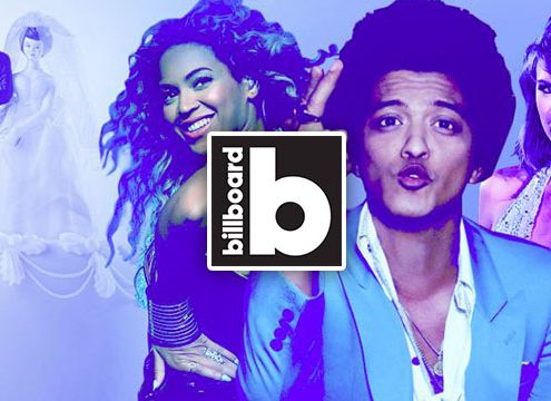 Top 100 Wedding DJ songs from Billboard